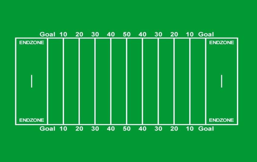 Football Overtime Regeln